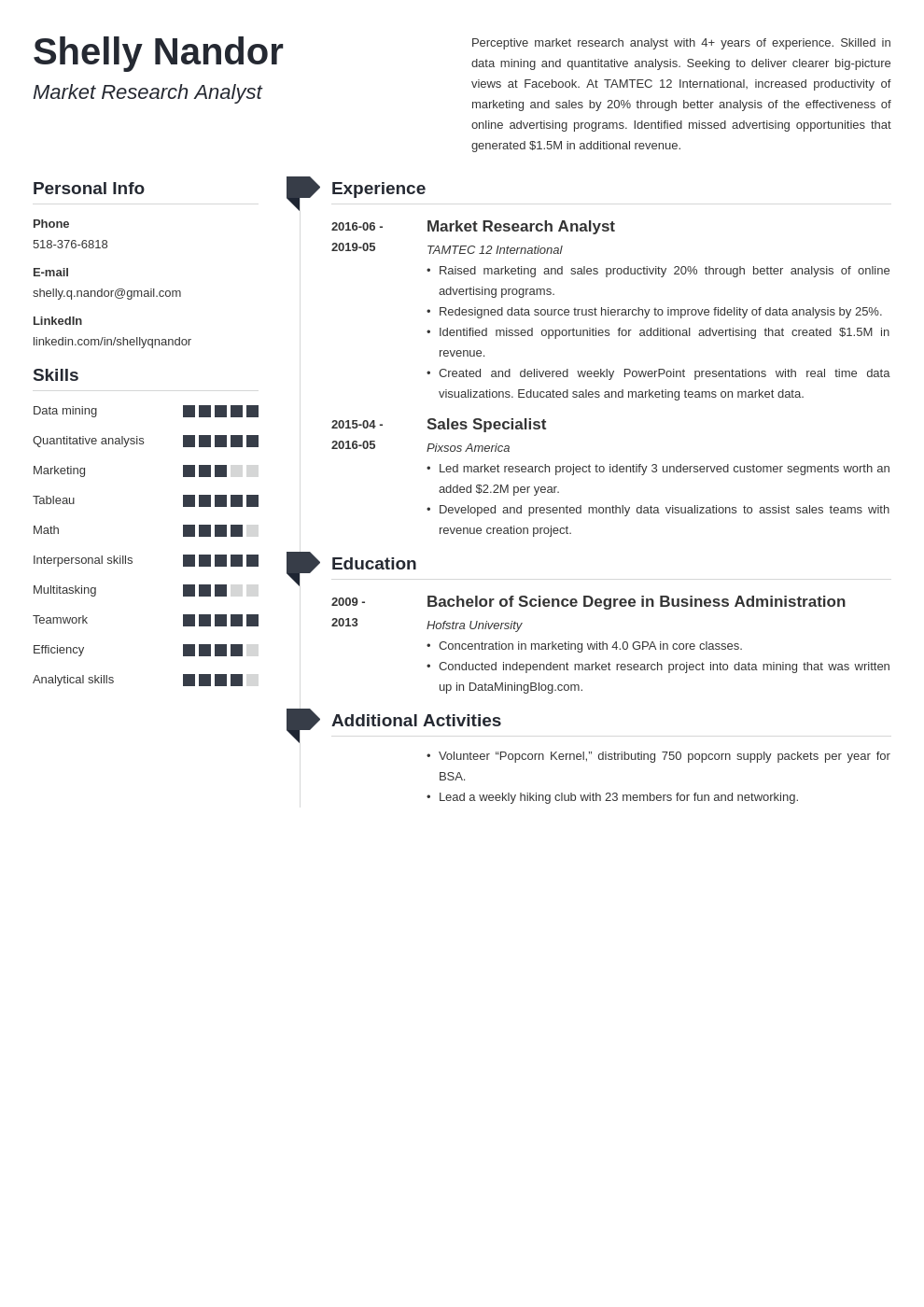 market research resume example template muse