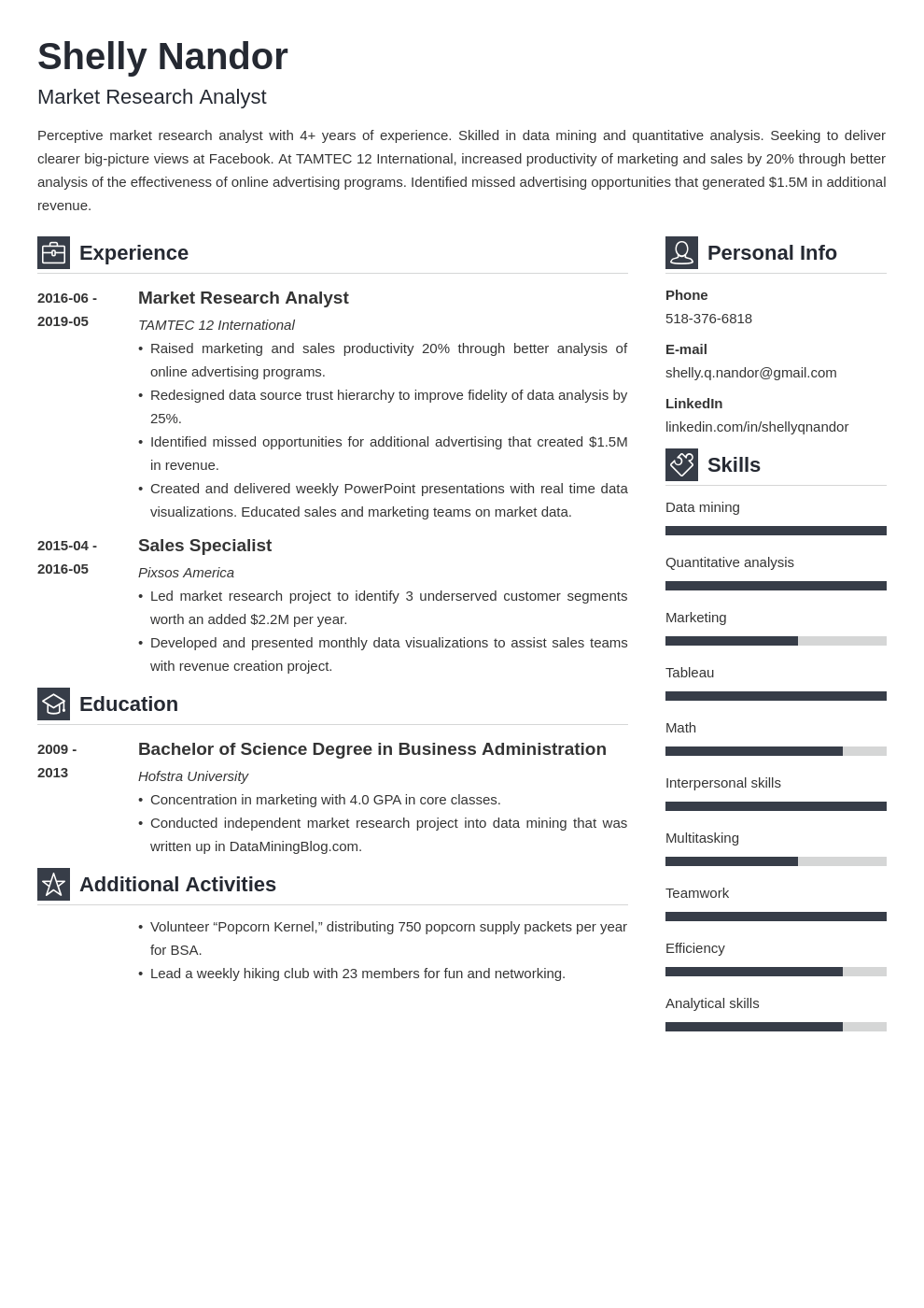 market research resume example template vibes
