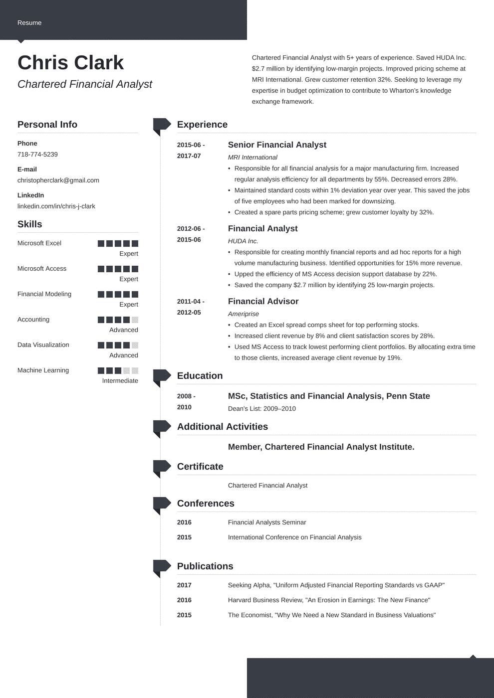 MBA Application Resume Template & Guide (20+ Examples)