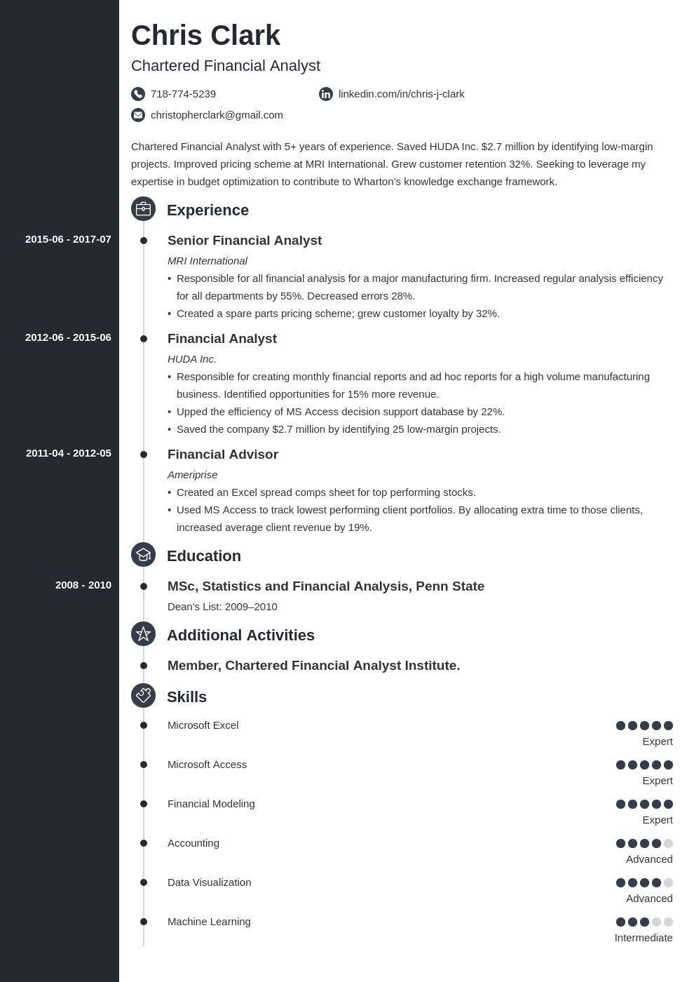mba resume example template concept