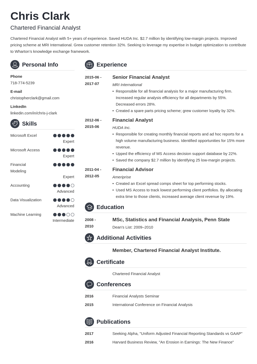 Mba Application Resume Examples Guide 20 Tips