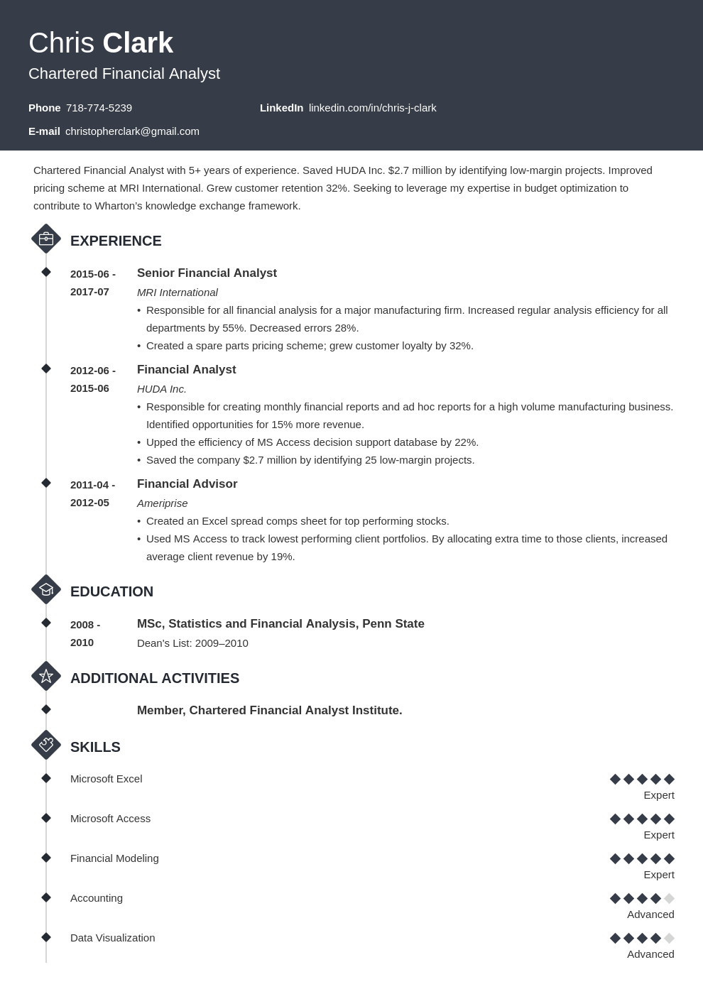mba resume example template diamond