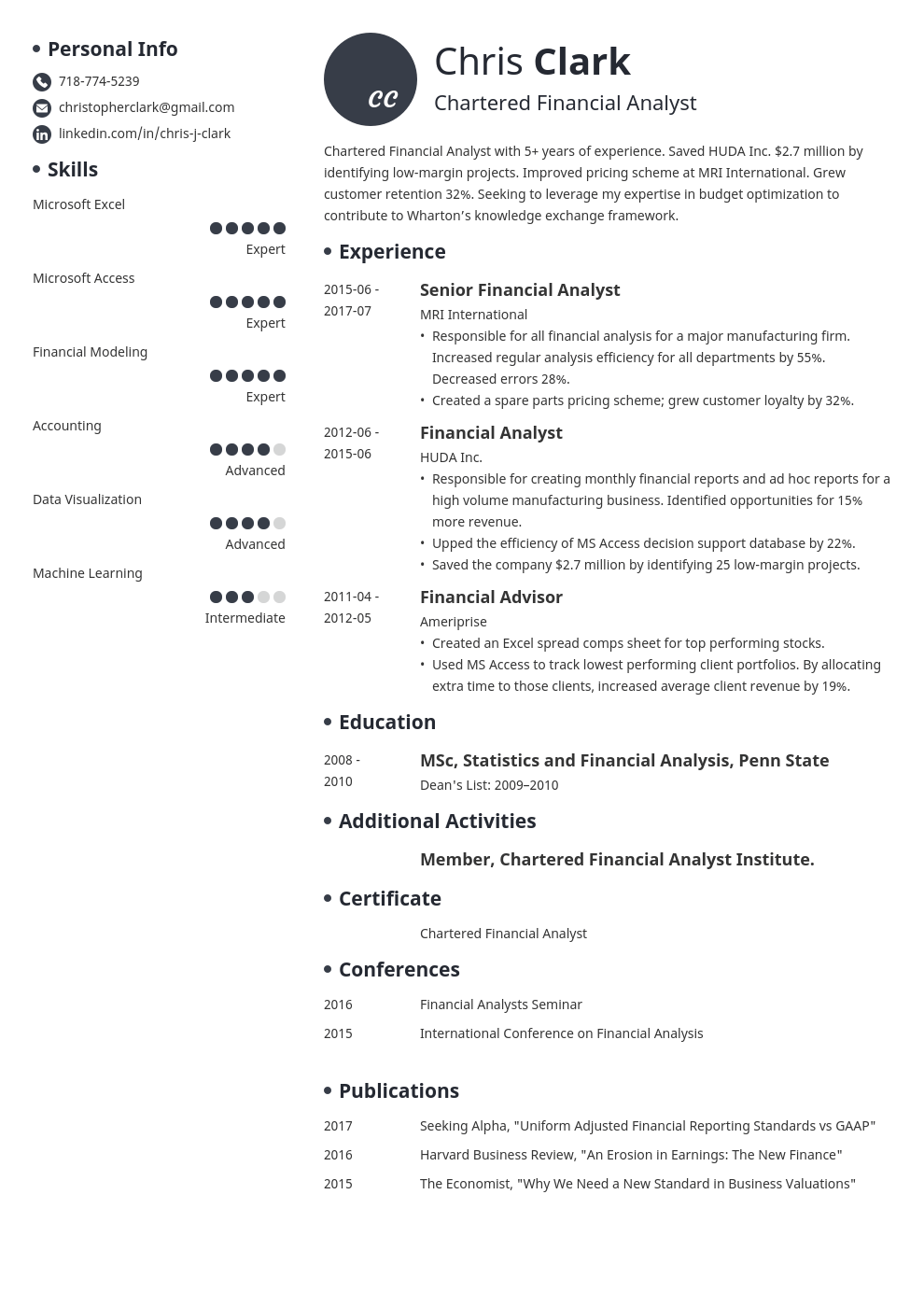 mba resume example template initials