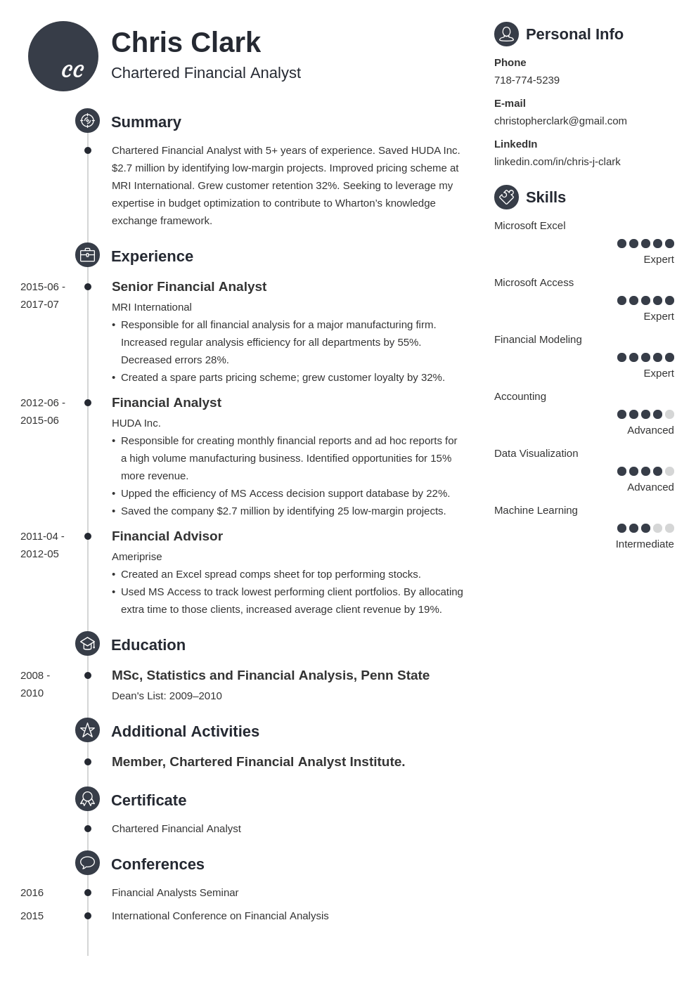 mba resume example template primo