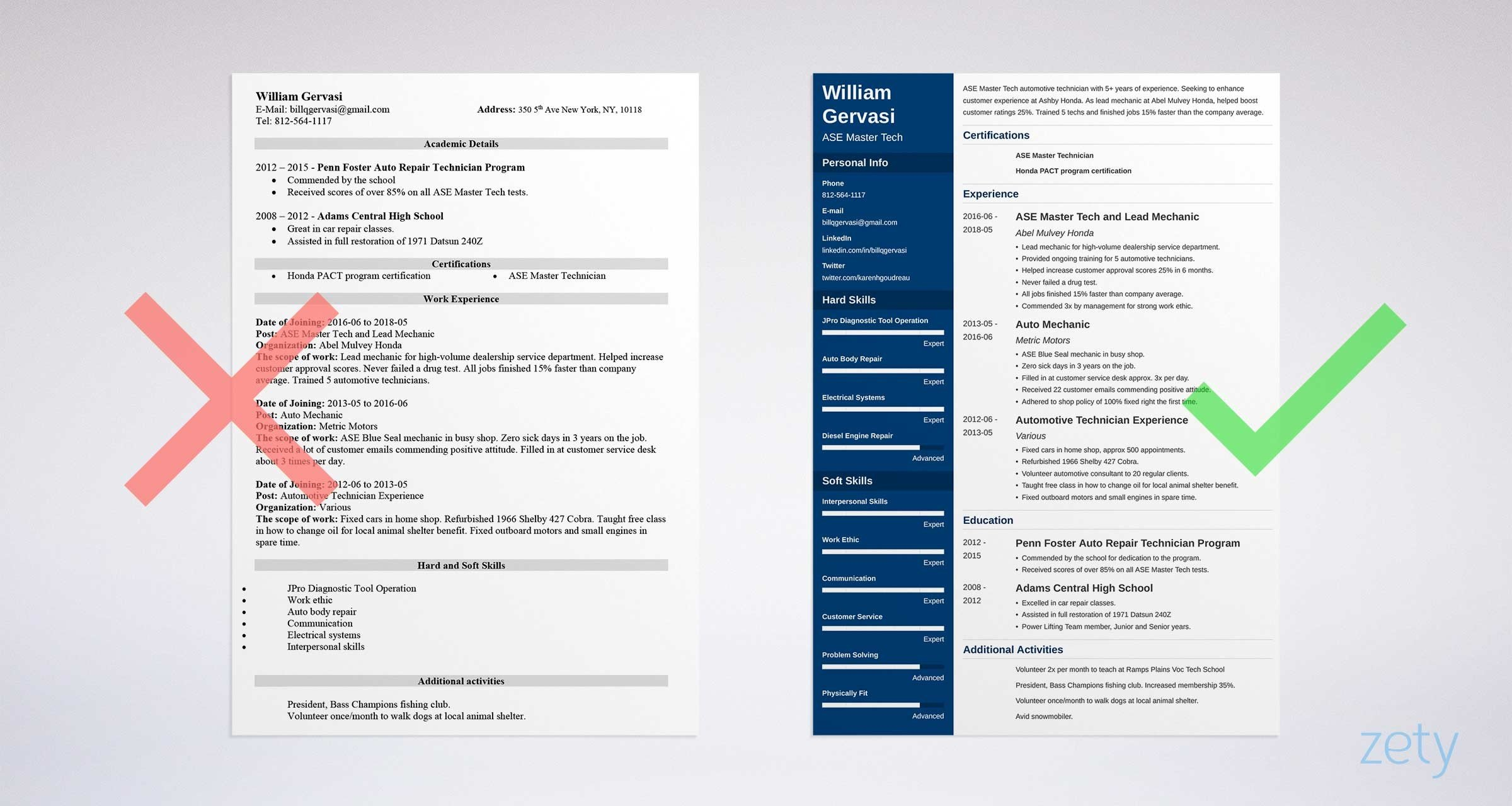 Mechanic Resume: Sample & Complete Writing Guide [+20 Examples]
