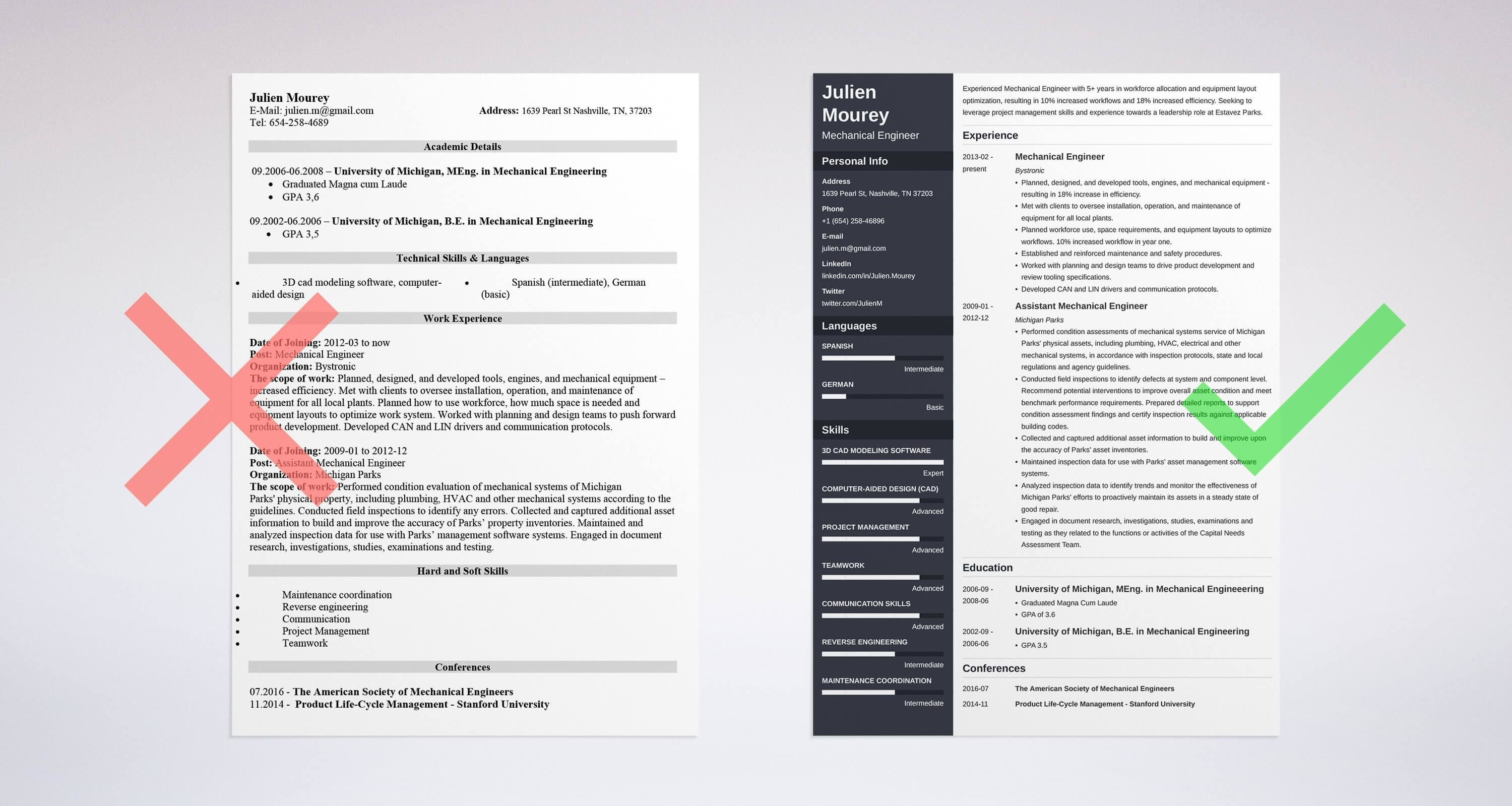 mechanical engineering resume guide with sample 20 examples - Mechanical Engineer Resume Template