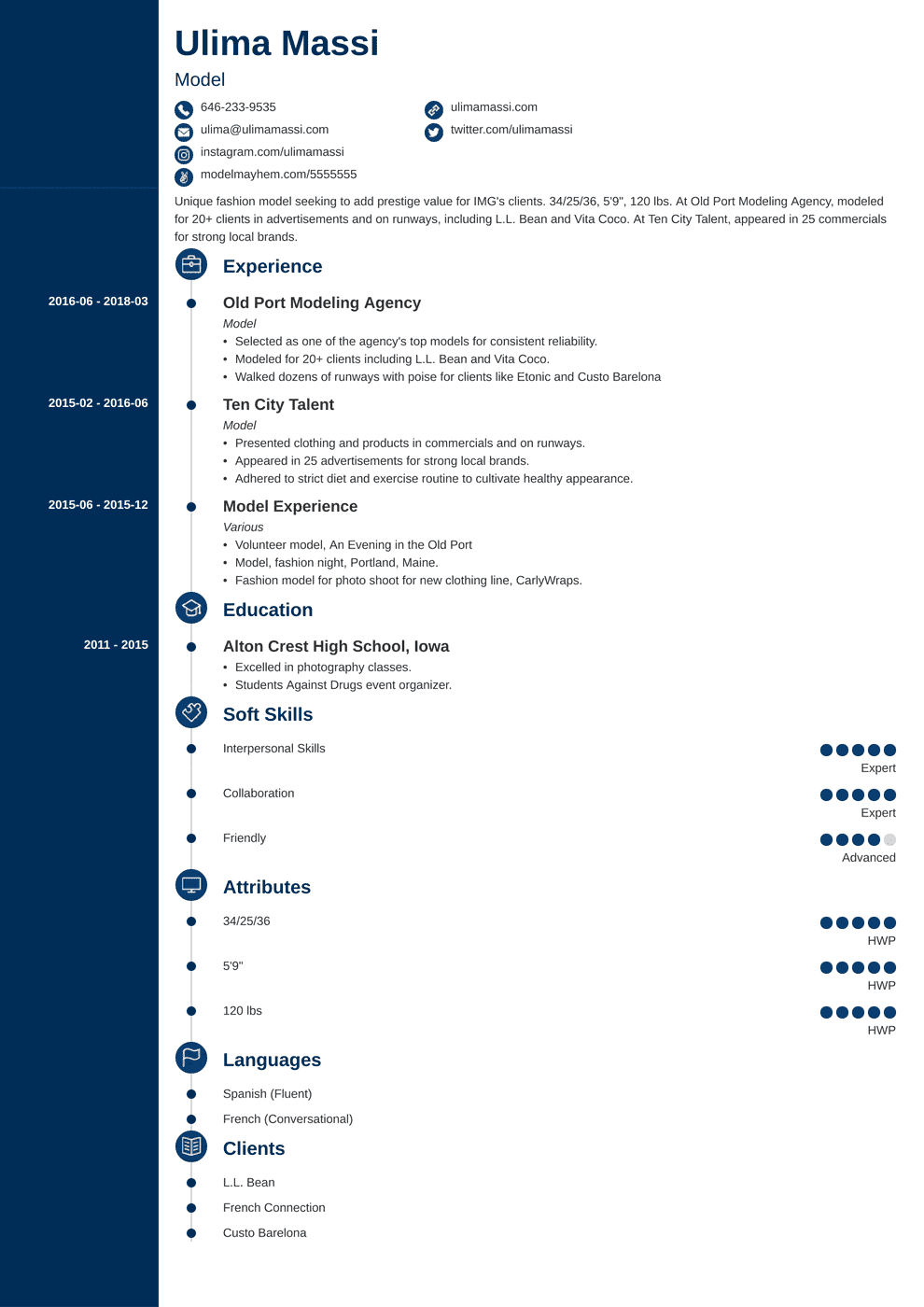 Model Resume Sample Full Writing Guide 20 Modeling Examples
