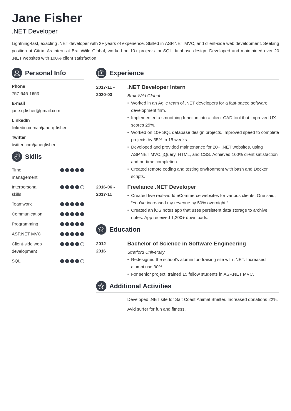 net developer resume example template crisp