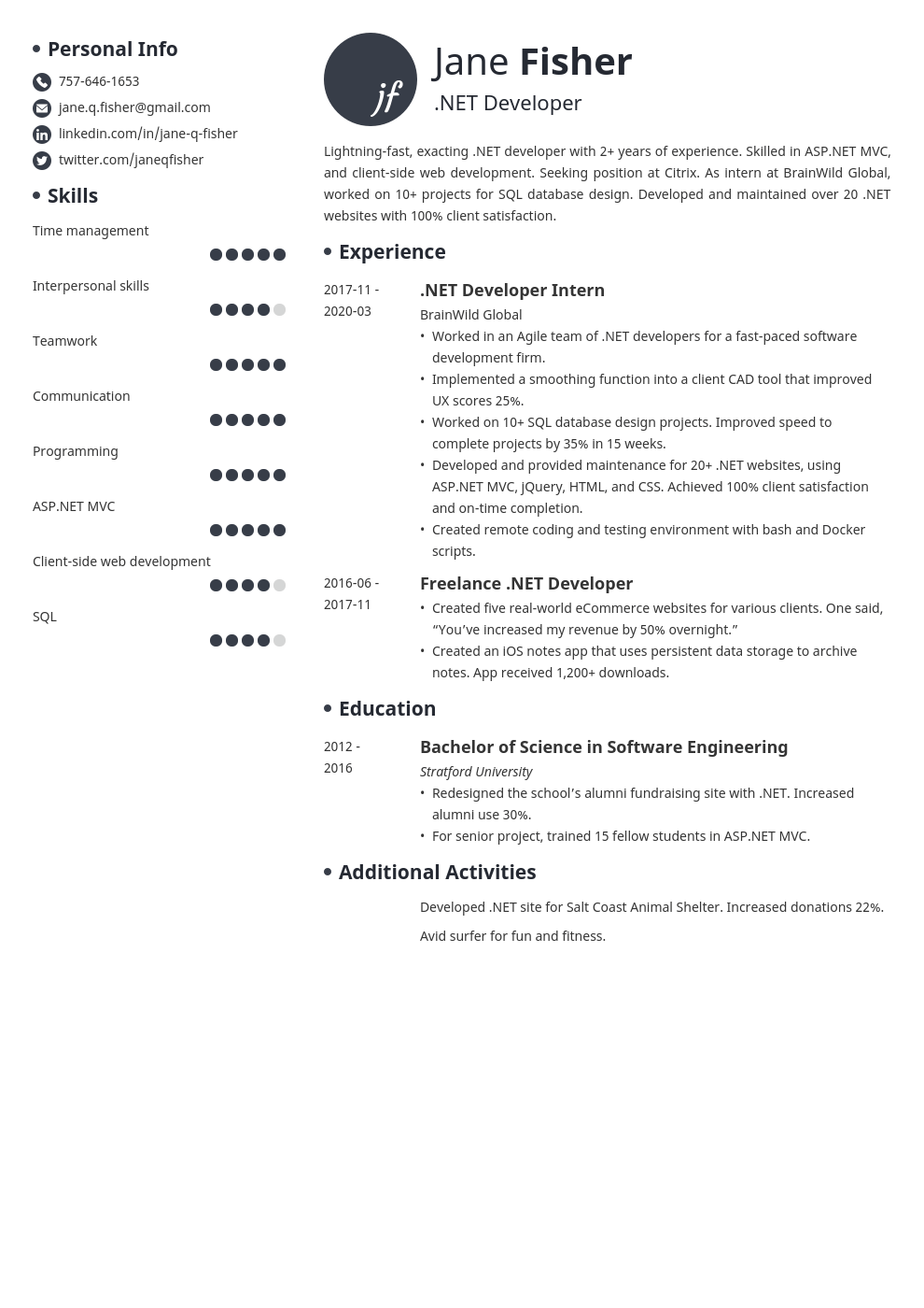 net developer resume example template initials