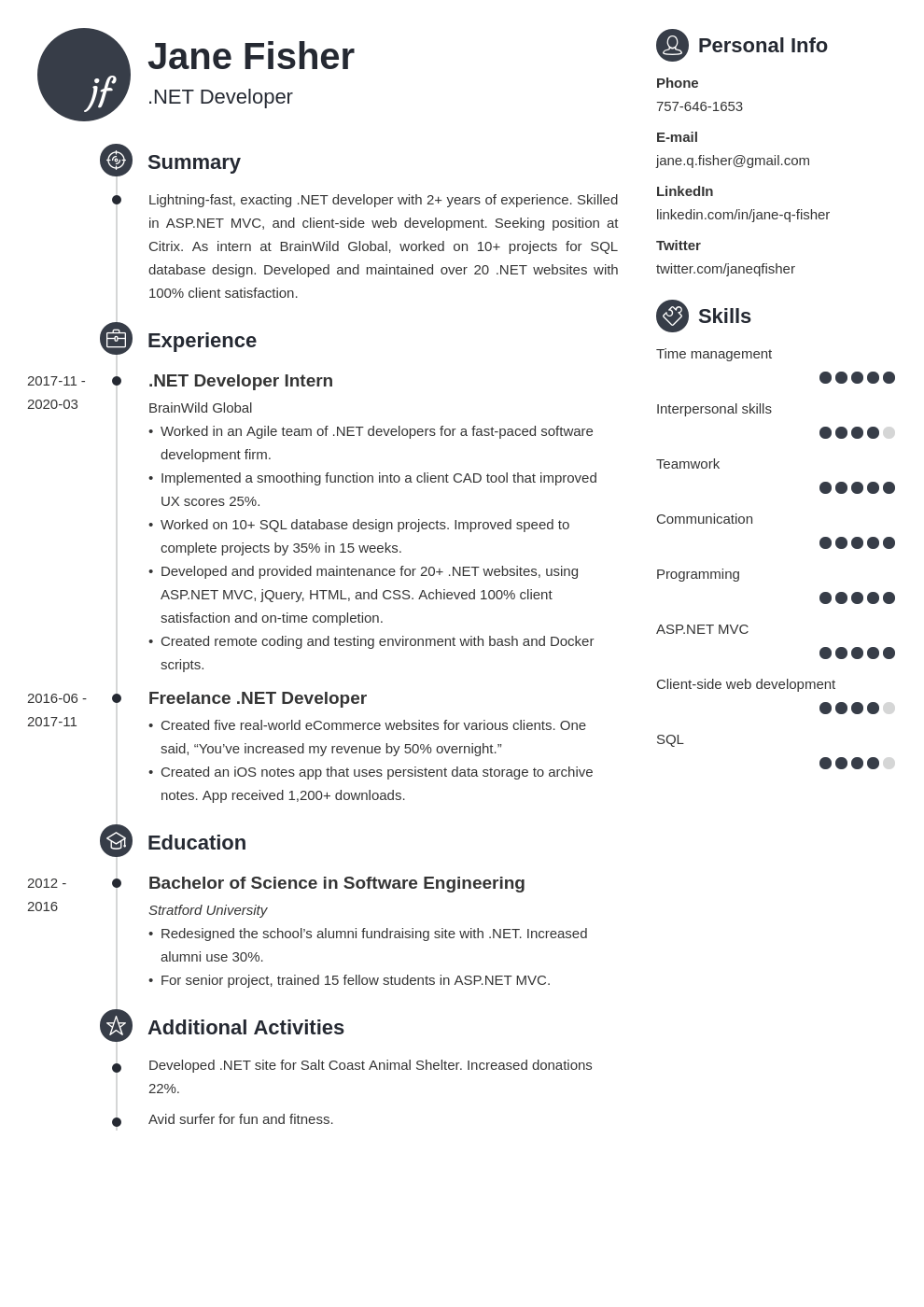 net developer resume example template primo