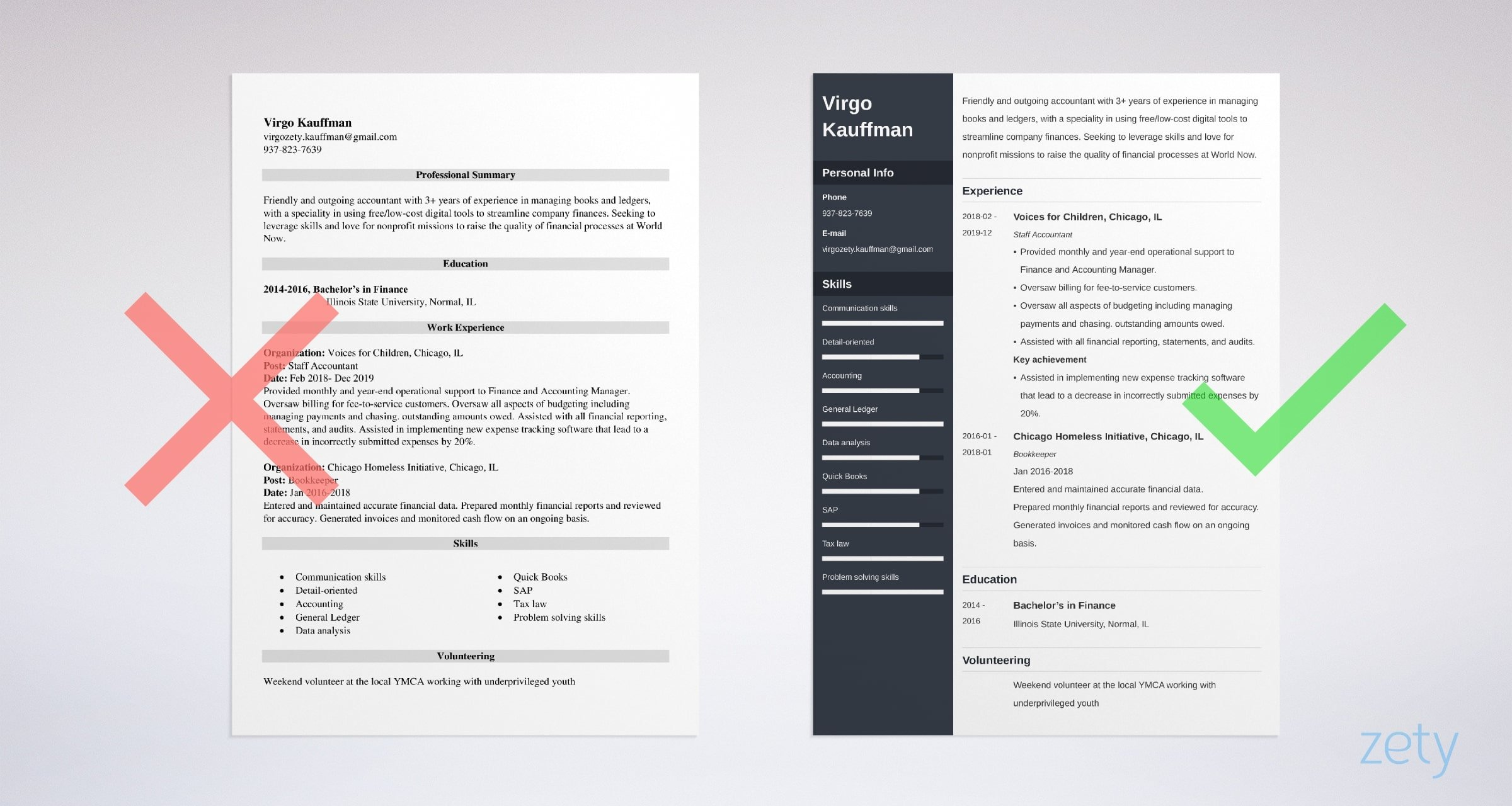nonprofit resume templates