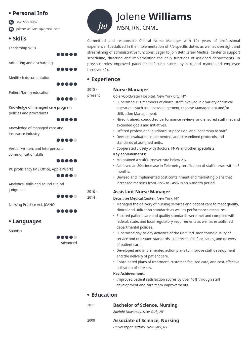 nurse manager resume example template initials