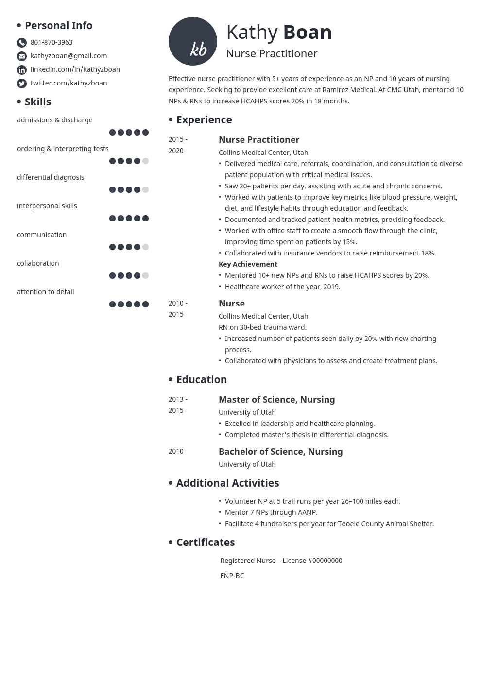 Nurse Practitioner Resume Examples Template Guide For Np Fnp