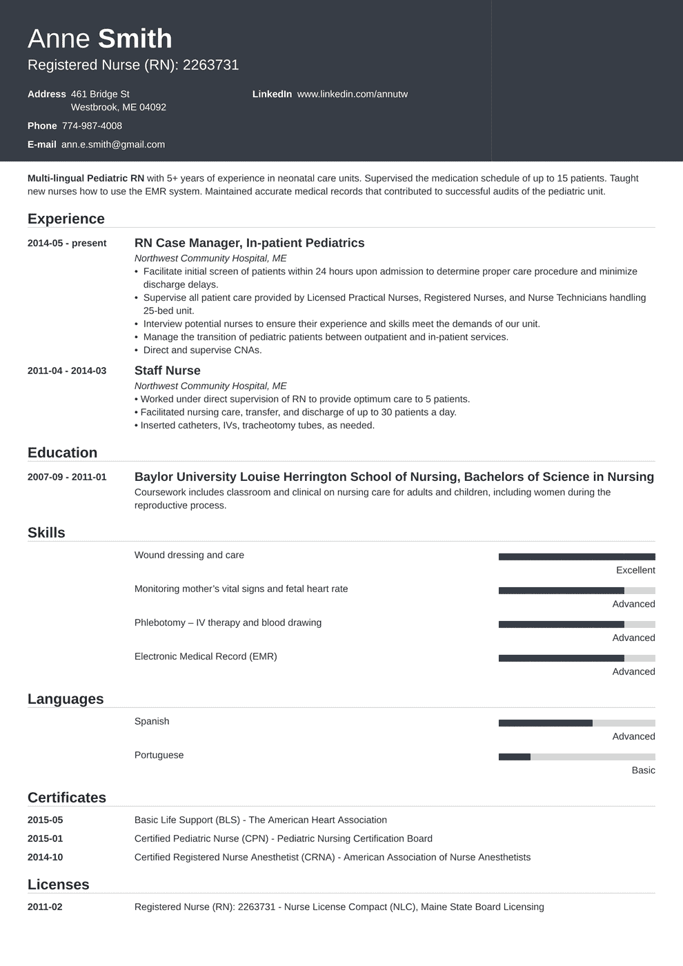 Nursing Resume Template Guide Examples Of Experience