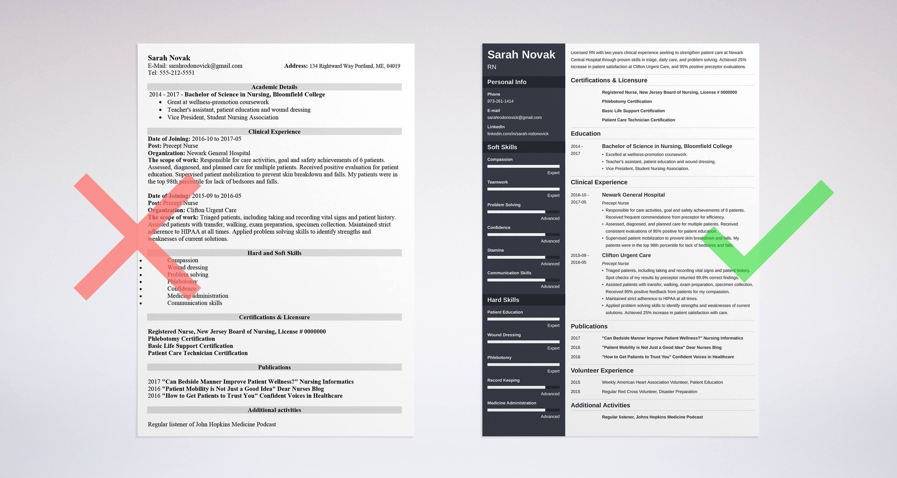 Nursing Student Resume Sample Amp Guide For New Rn Grads