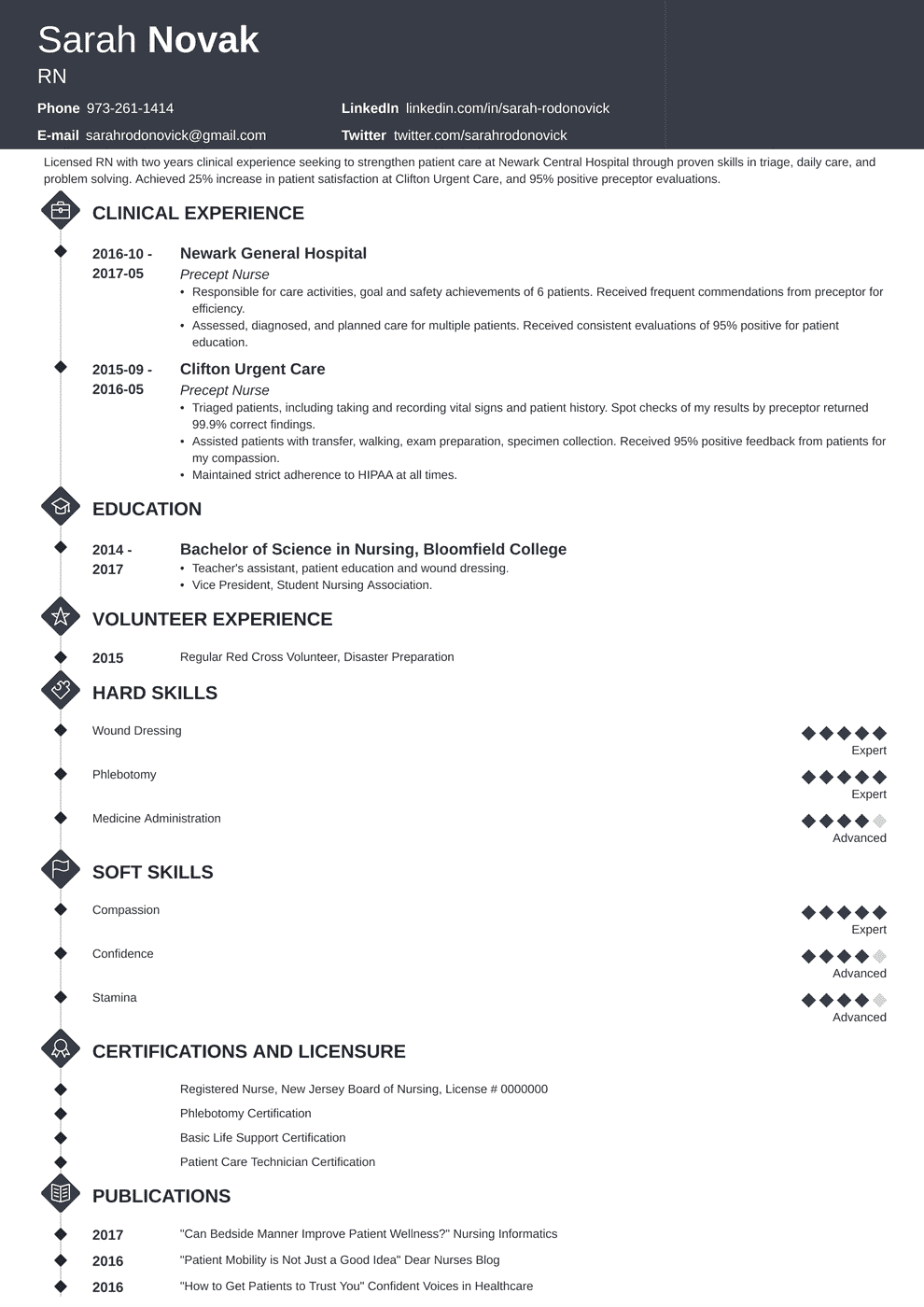 Nursing Student Resume Sample Guide For New RN Grads Skills