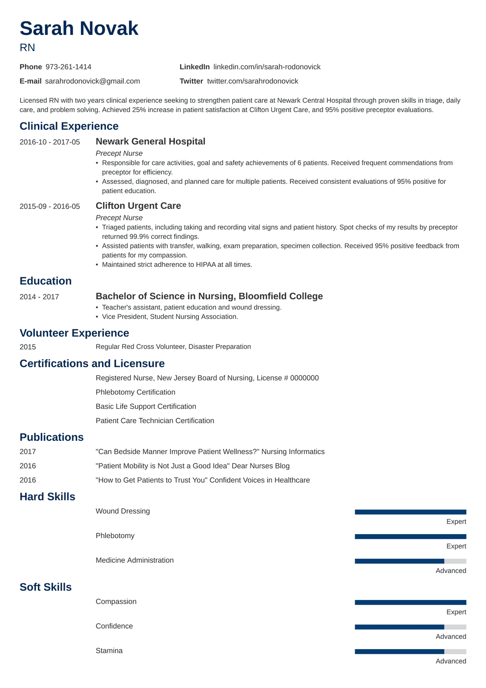 Nursing Student Resume Sample & Guide for New RN Grads [+Skills]