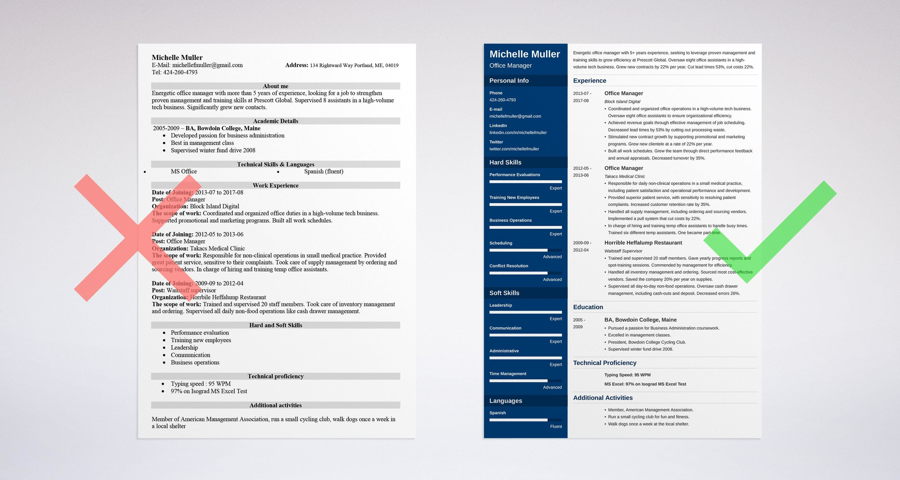 Uptowork  Office Manager Sample Resume