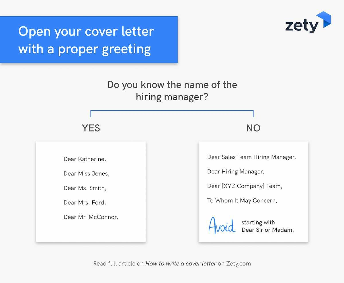 Who do you address a cover letter to?