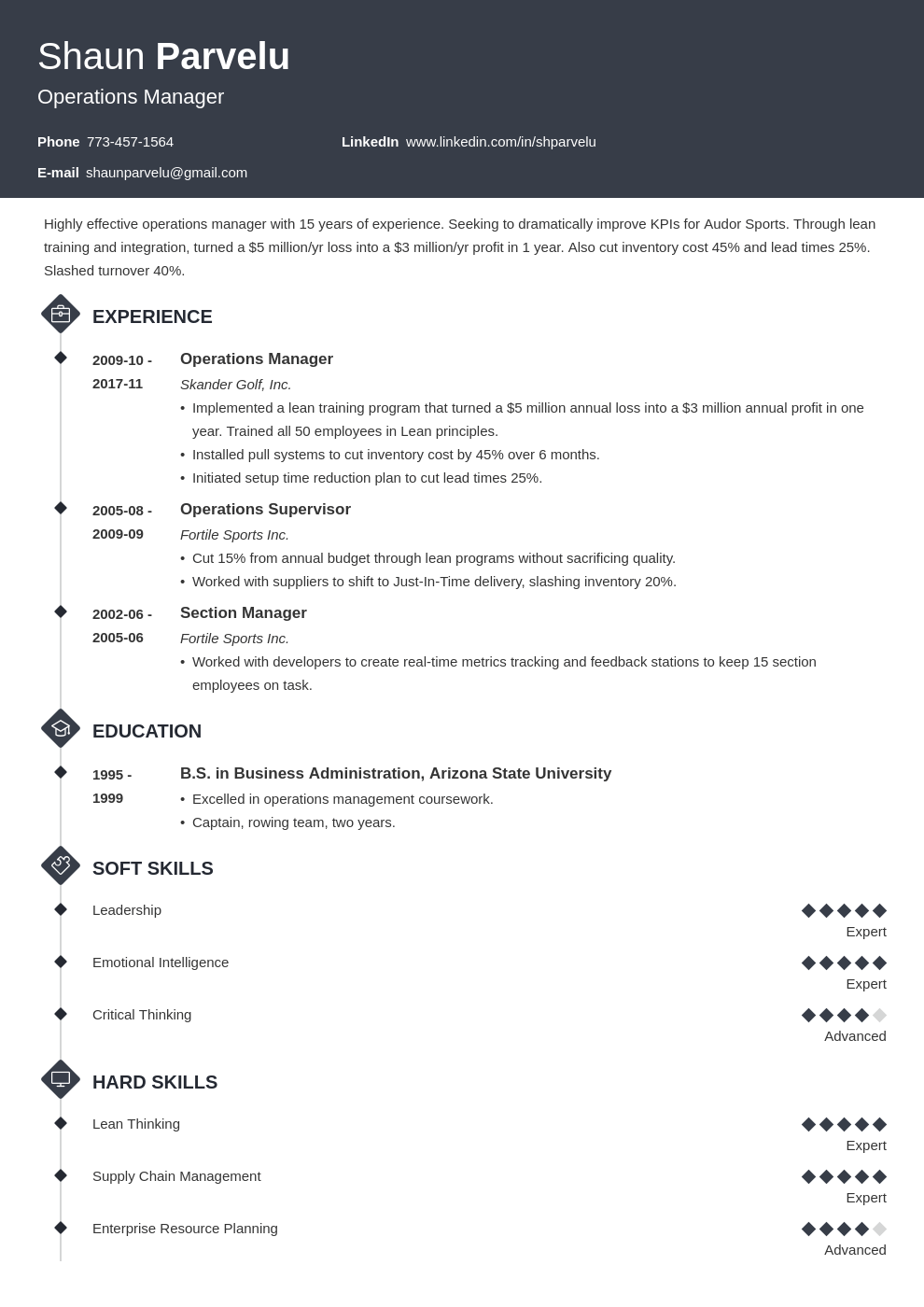 operations manager resume example template diamond