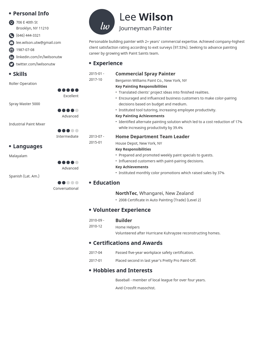 painter resume example template initials