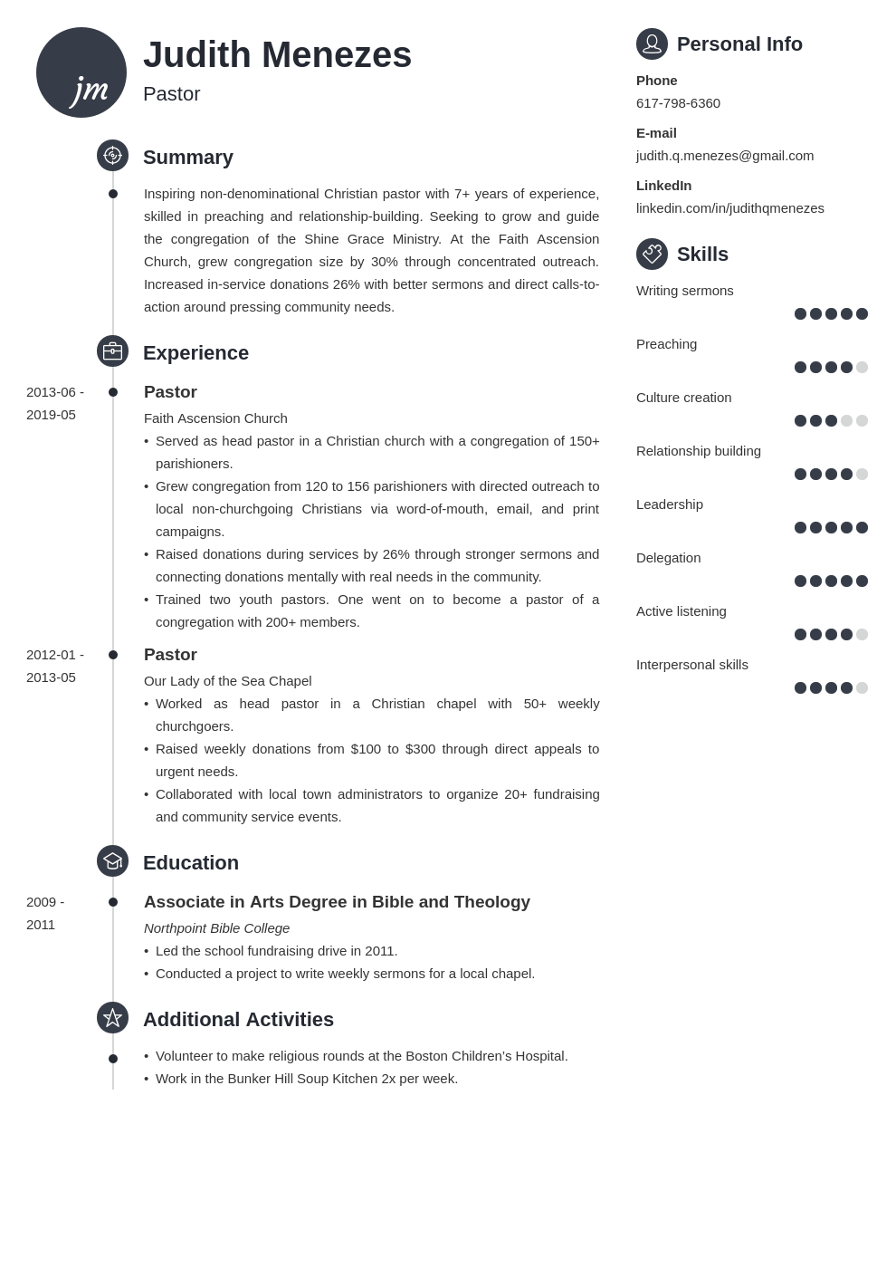 pastor resume example template primo
