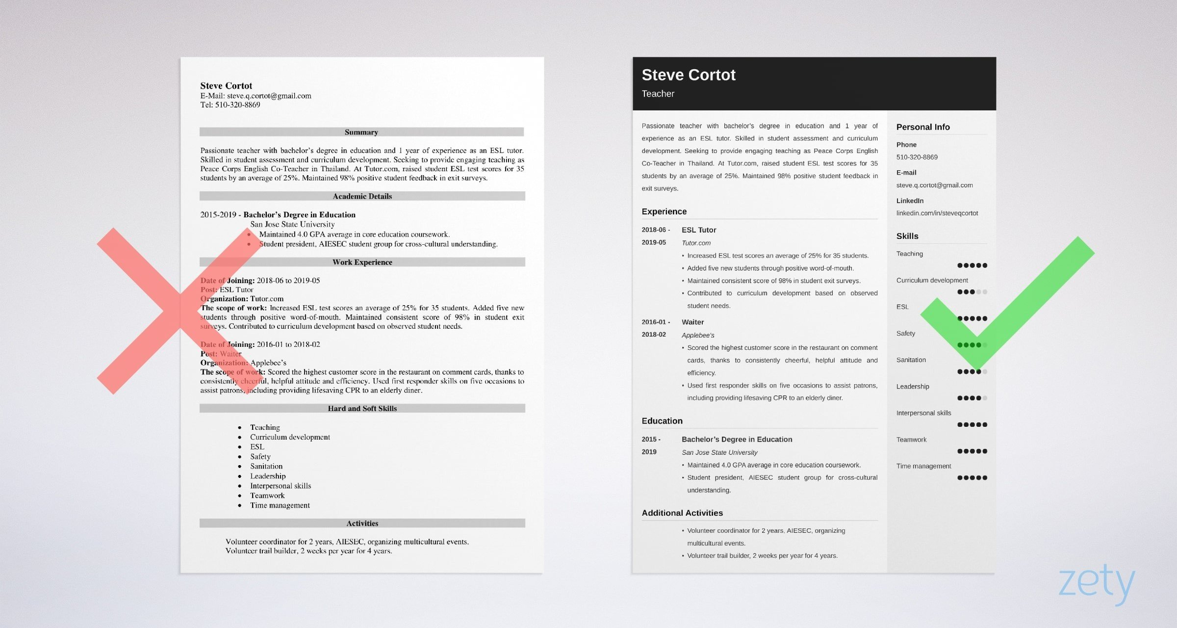 peace corps resume templates