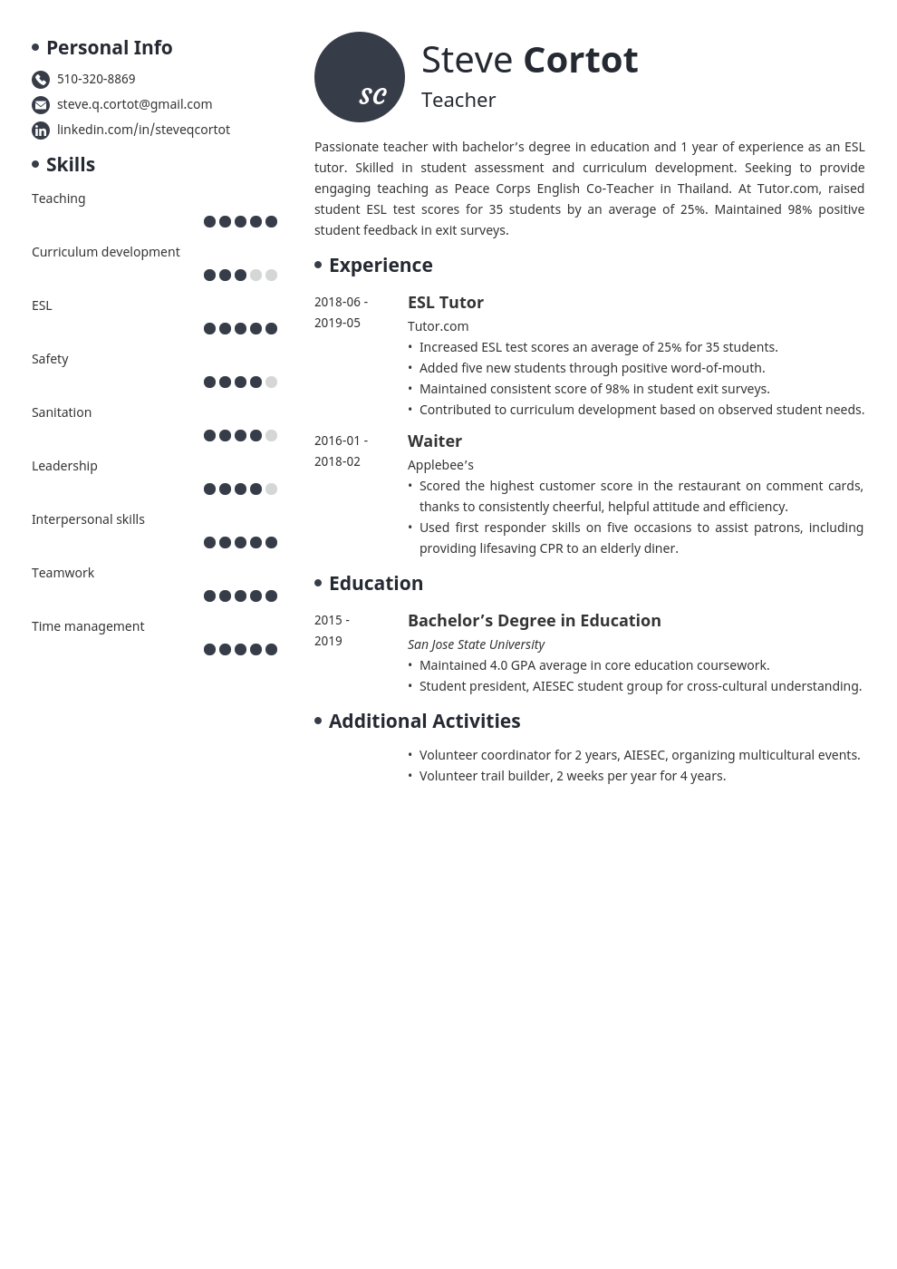peace corps resume example template initials