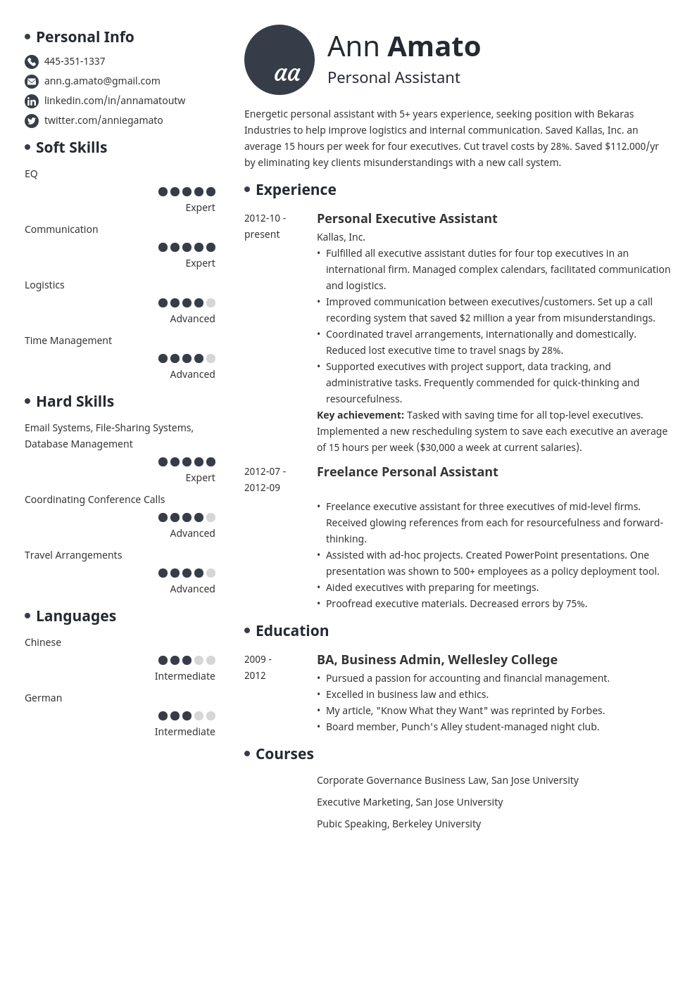 personal assistant resume example template initials