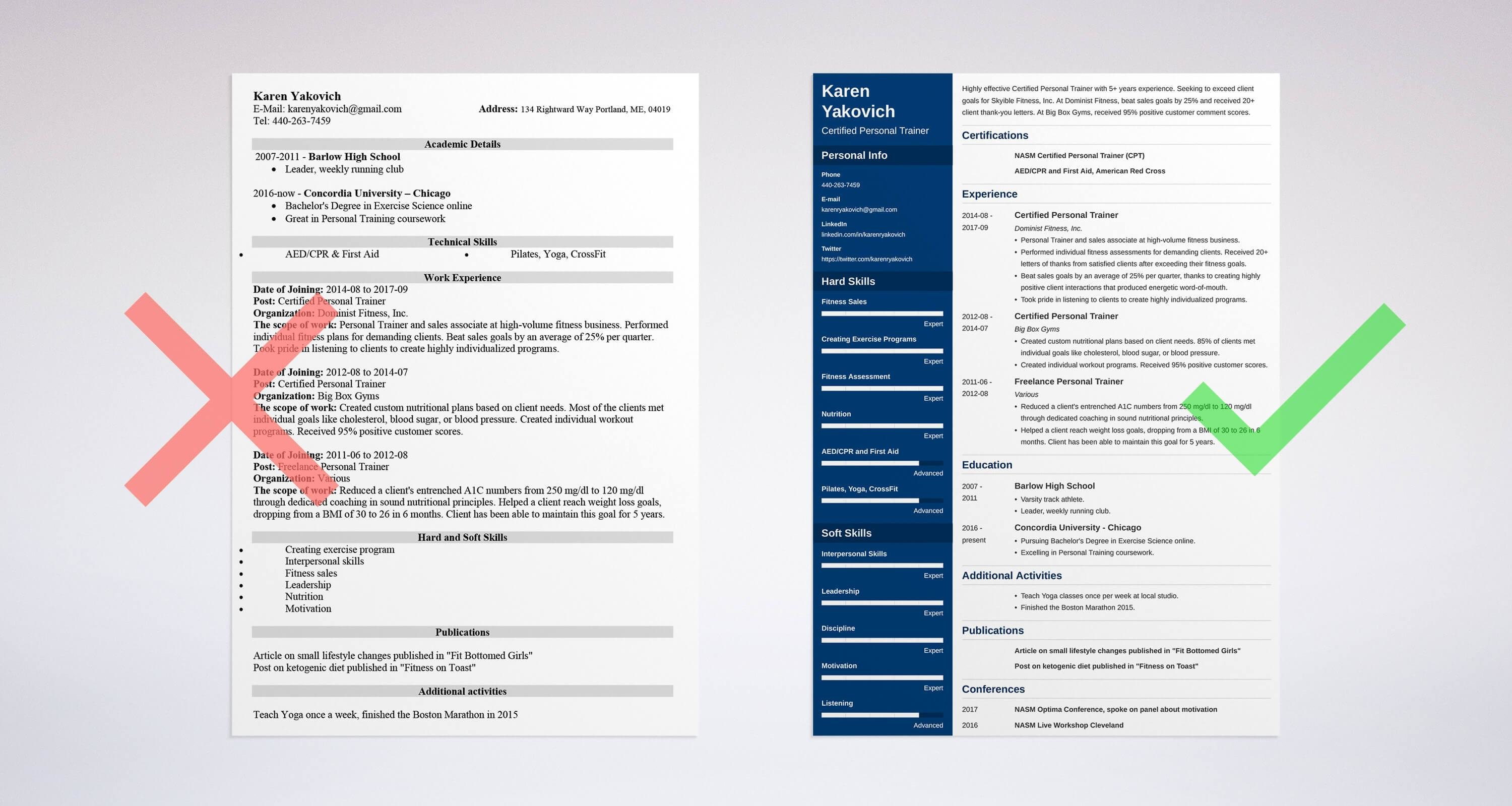 Personal Trainer Resume Sample And Complete Guide 20 Examples