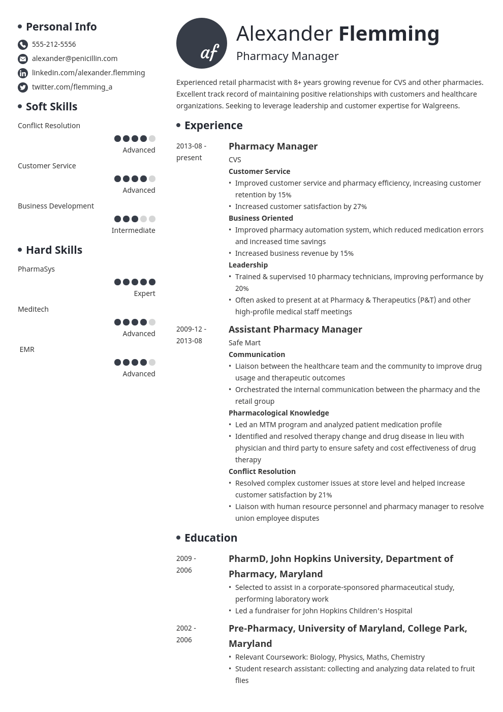 pharmacist resume example template initials