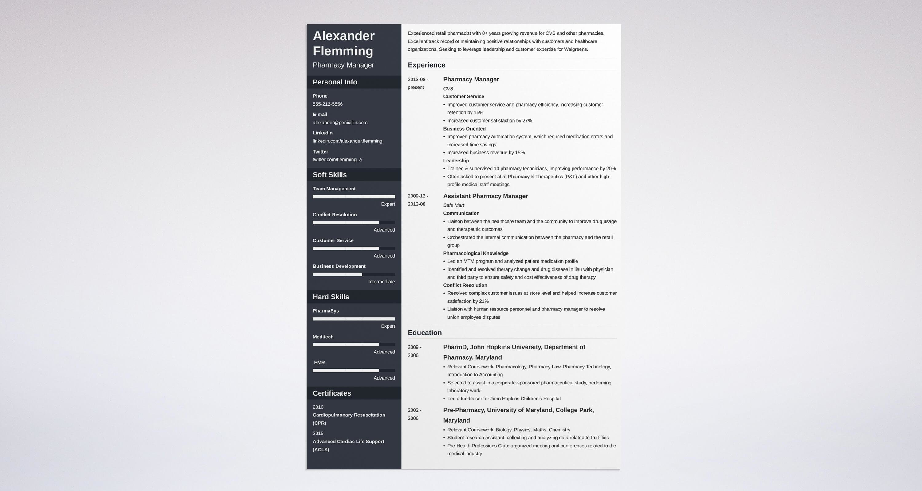 sample resume for pharmacist