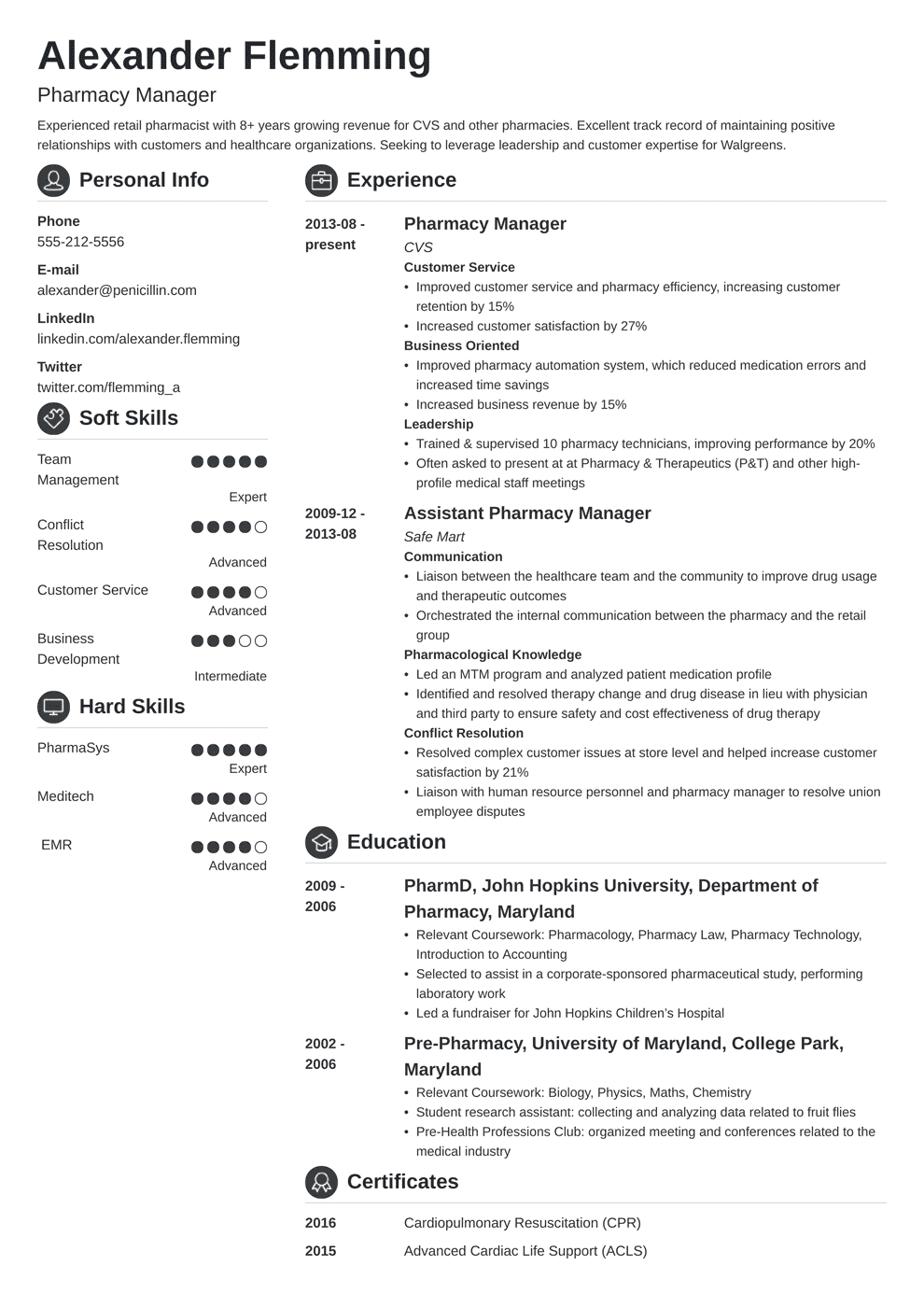 Pharmacist Resume: Sample & Complete Guide [+20 Examples]