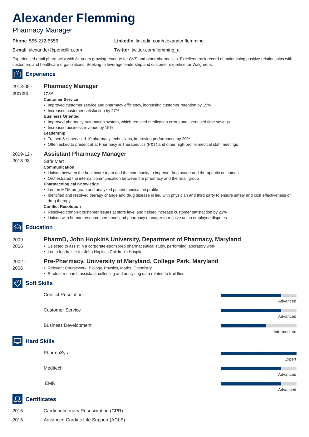Sample Pharmacist Resume Template Guide 20 Examples Skills