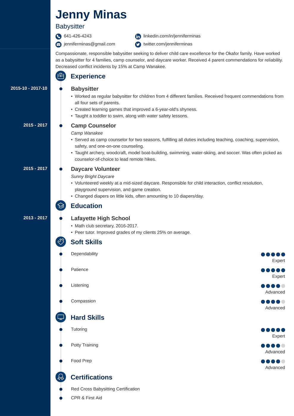 Pharmacy Technician Resume Example Template Skills 20 Tips