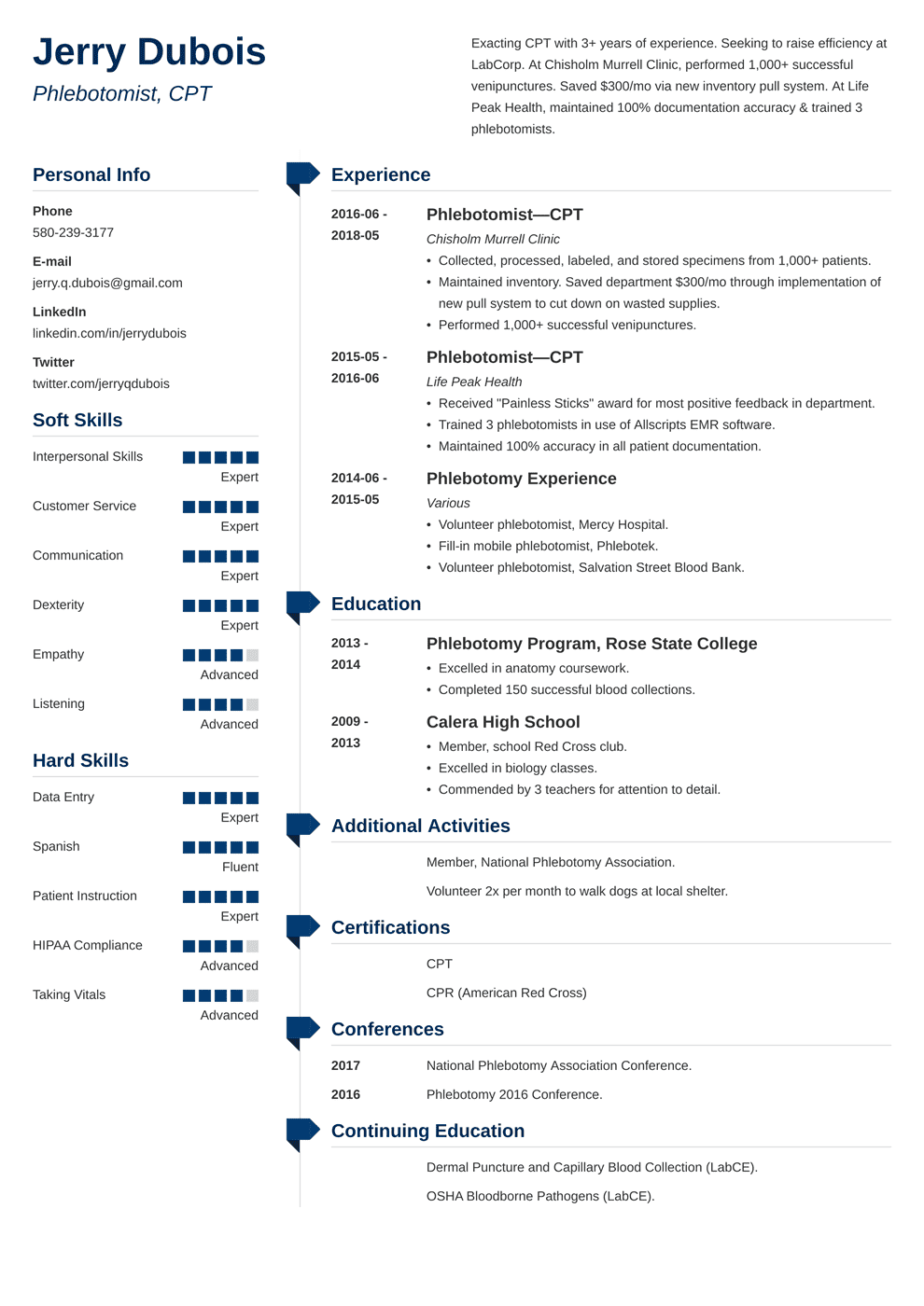 Phlebotomy Resume Samples And Full Writing Guide 20 Examples