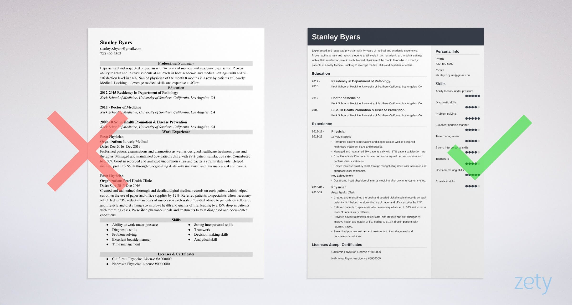 physician cv templates