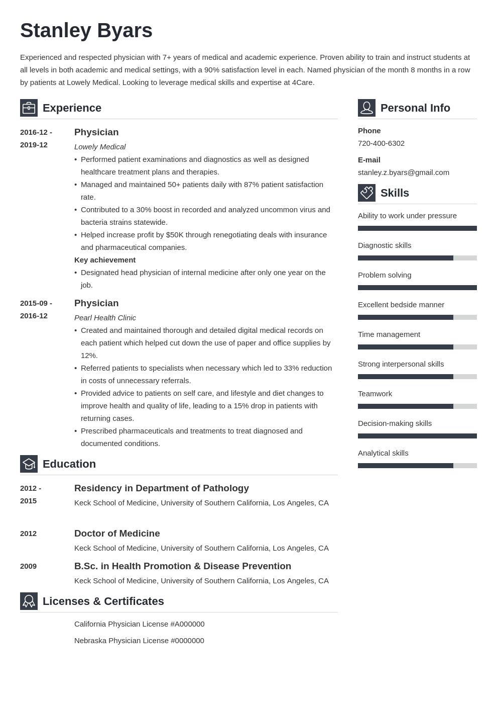 physician cv example template vibes