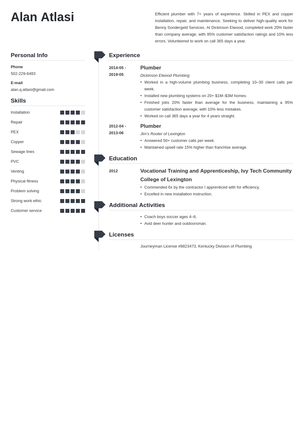 plumber resume example template muse