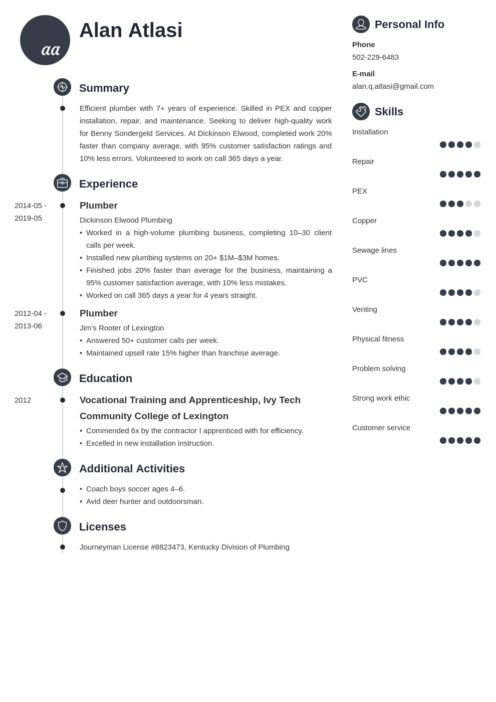 plumber resume example template primo