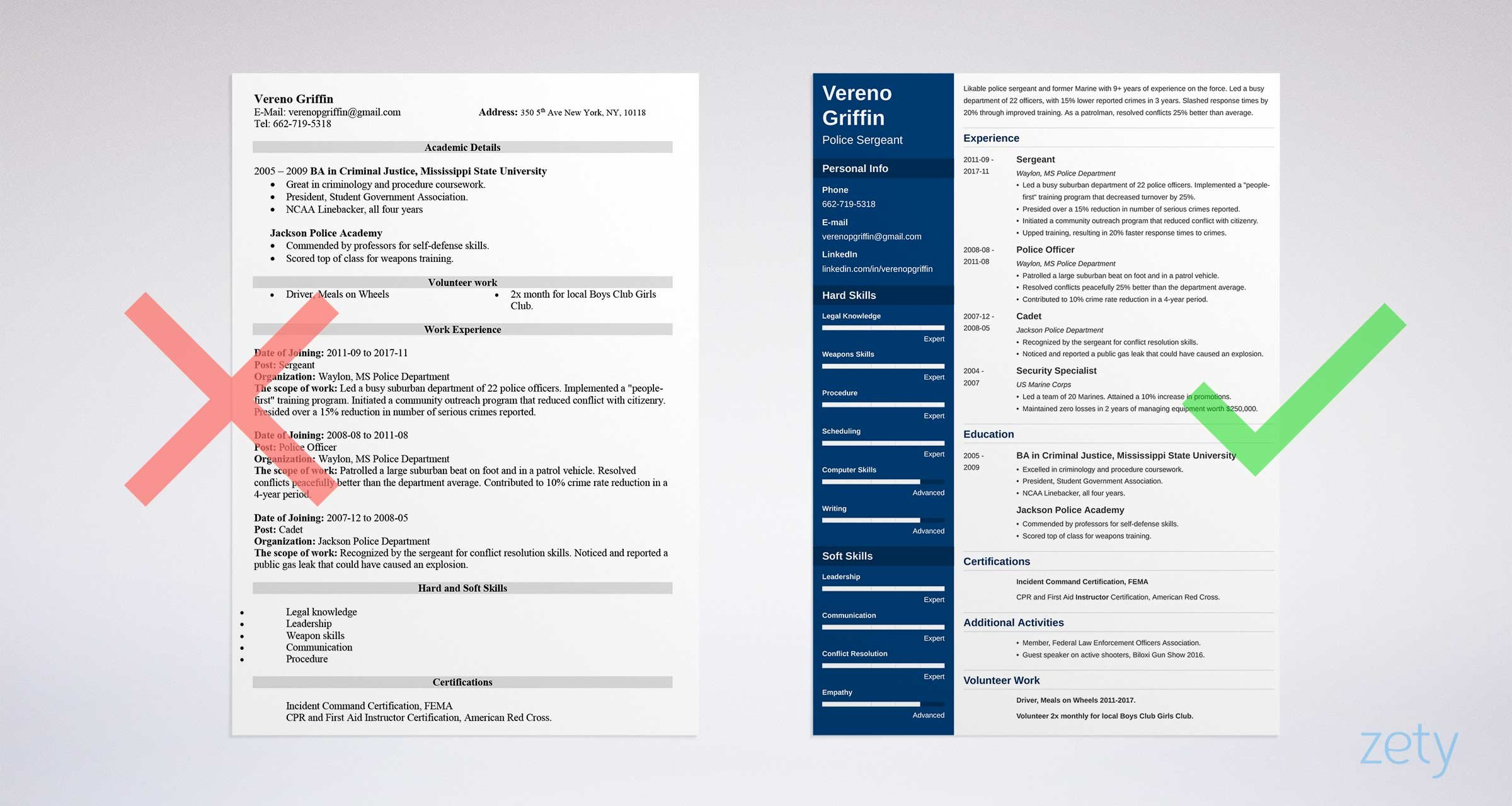 police officer resume sample