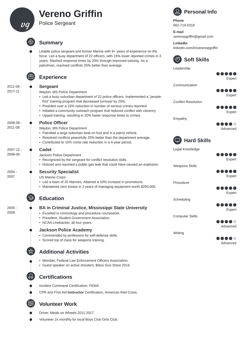 Police Officer Resume Sample Complete Guide 20 Examples