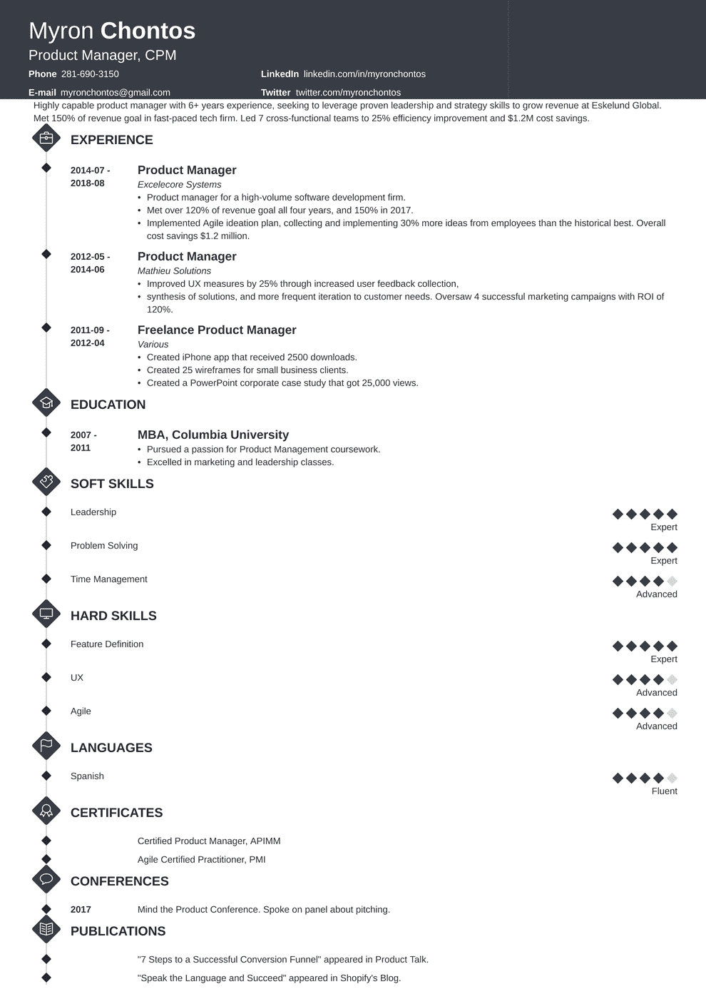 Product Manager Resume Examples Guide Template