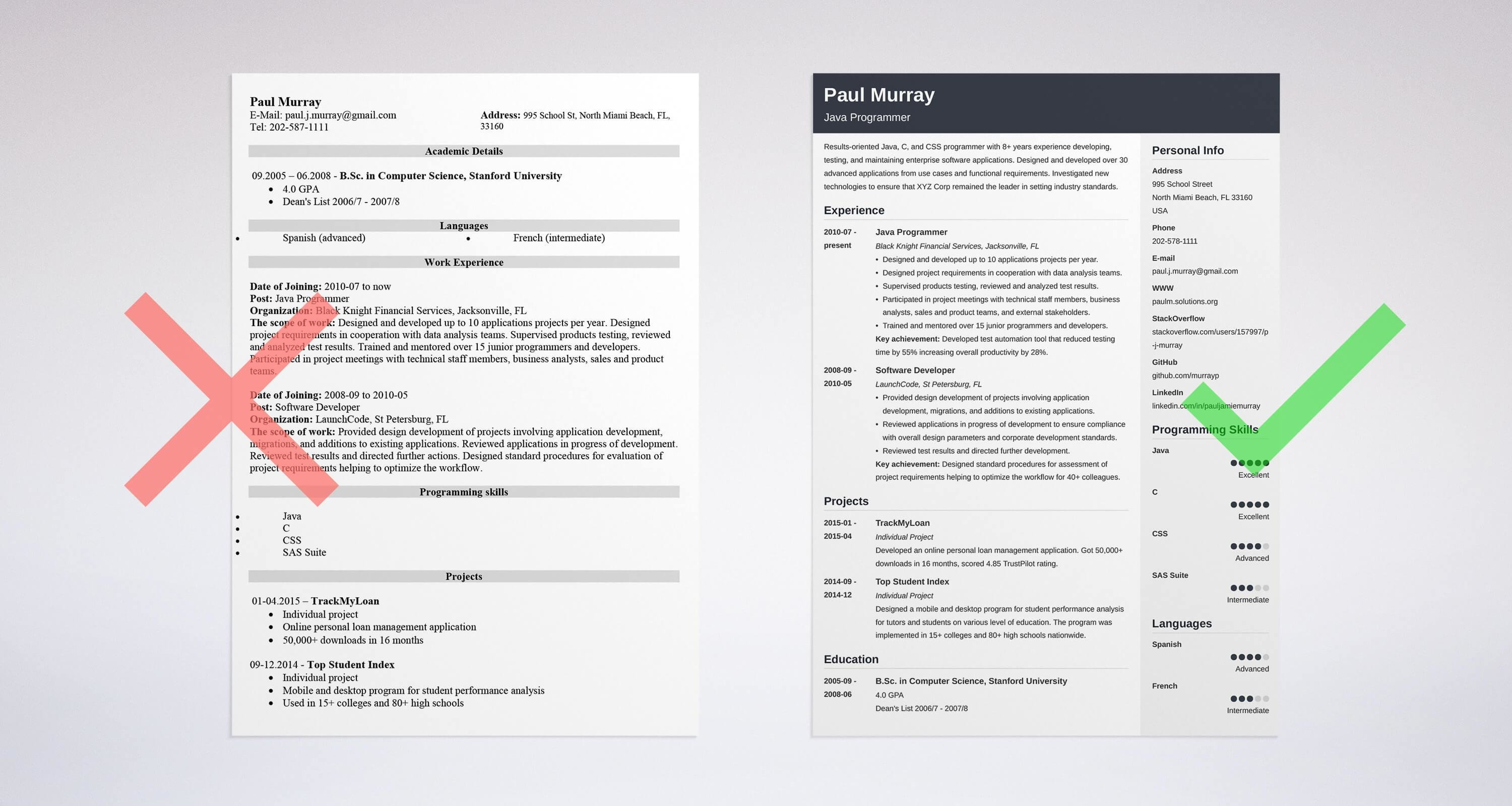 programmer resume sample complete guide 20 examples - Programmer Resume Sample