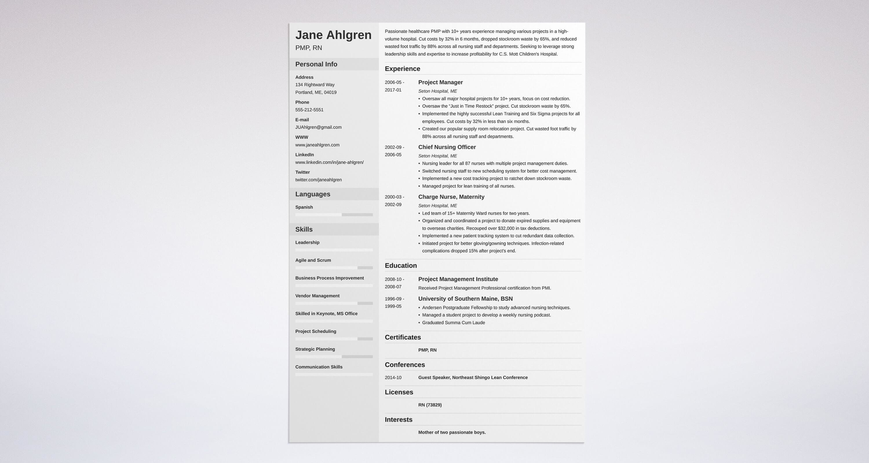 resume capital director cover letter campaign worker sample resume