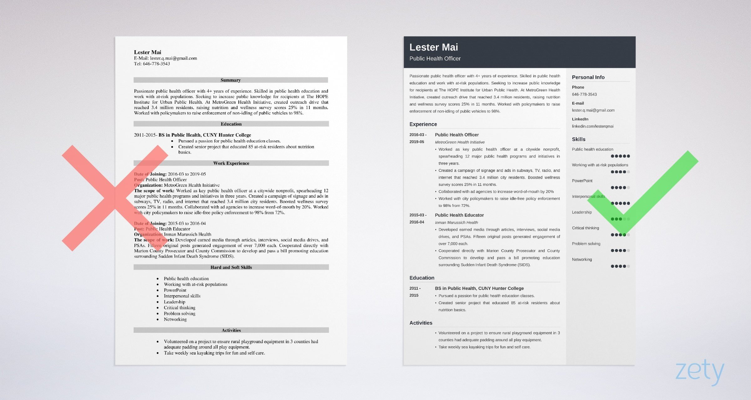 public health resume sample   objective  u0026 skills