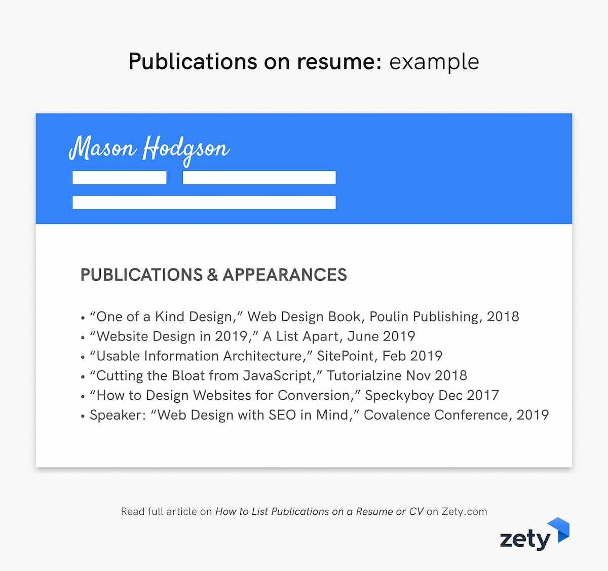Publications on resume example