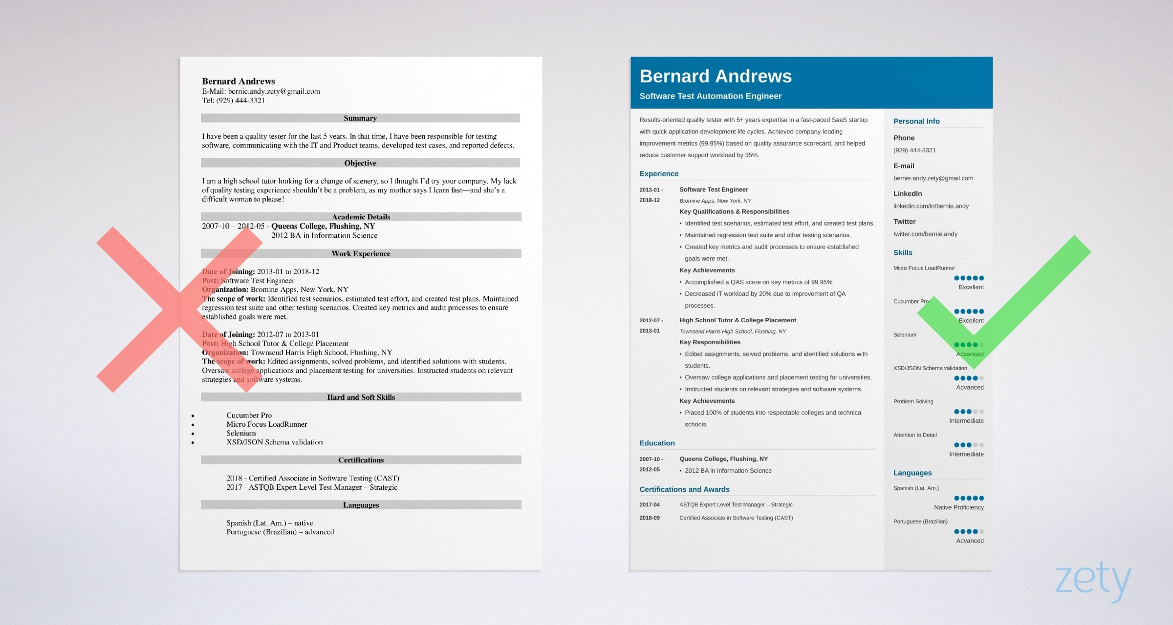 Qa Resume Sample Guide 20 Quality Assurance Tips