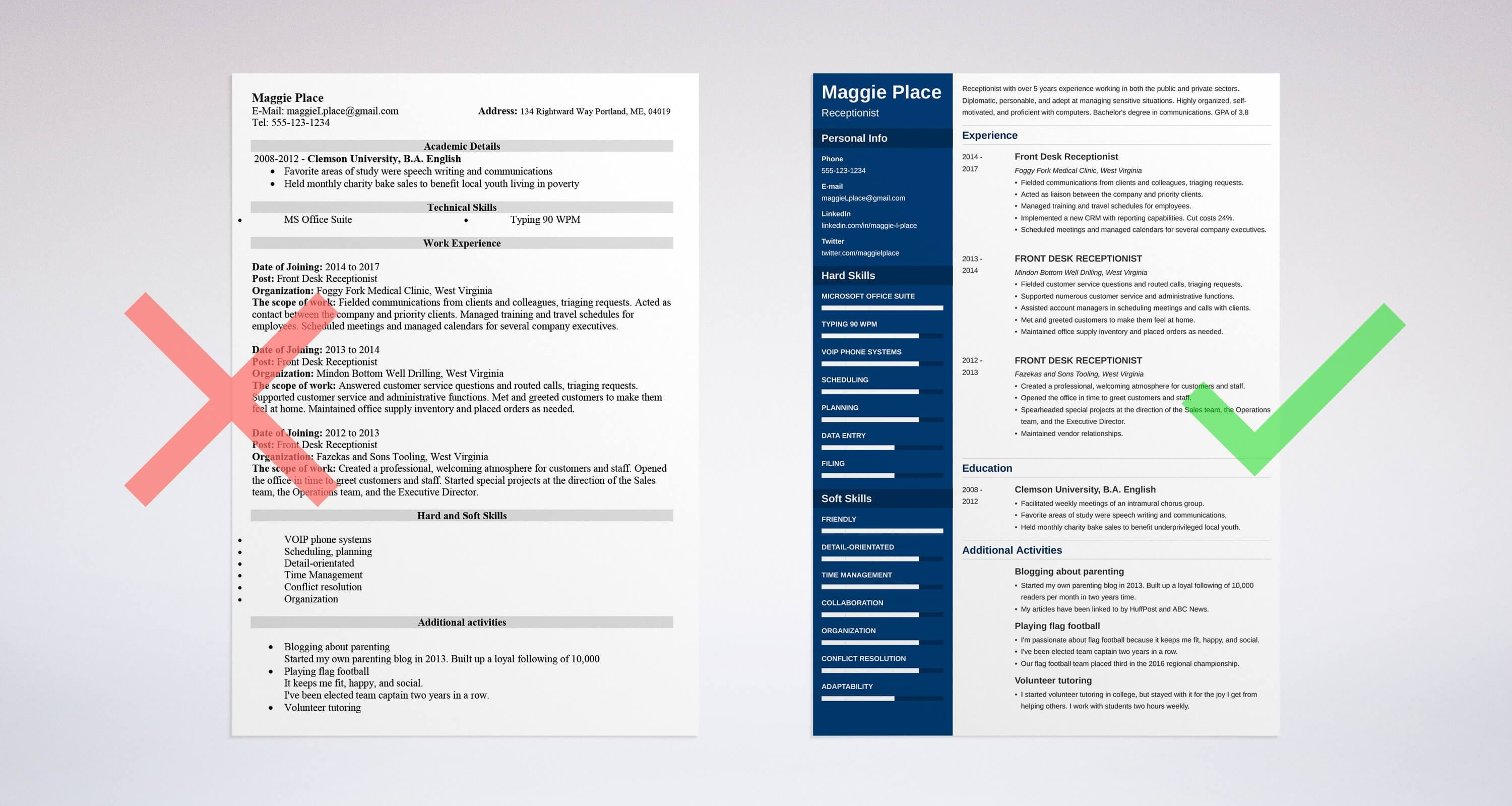 receptionist resume sample complete guide 20 examples - Receptionist Resumes Samples