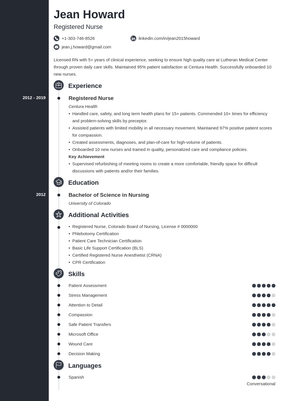 registered nurse resume example template concept